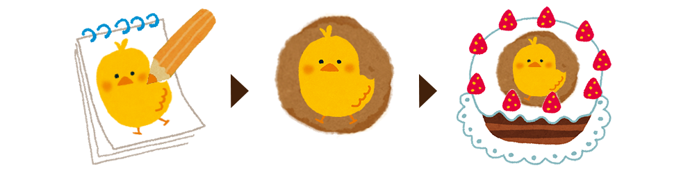 プリントケーキ工程